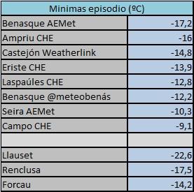 minimas episodio enero 2017